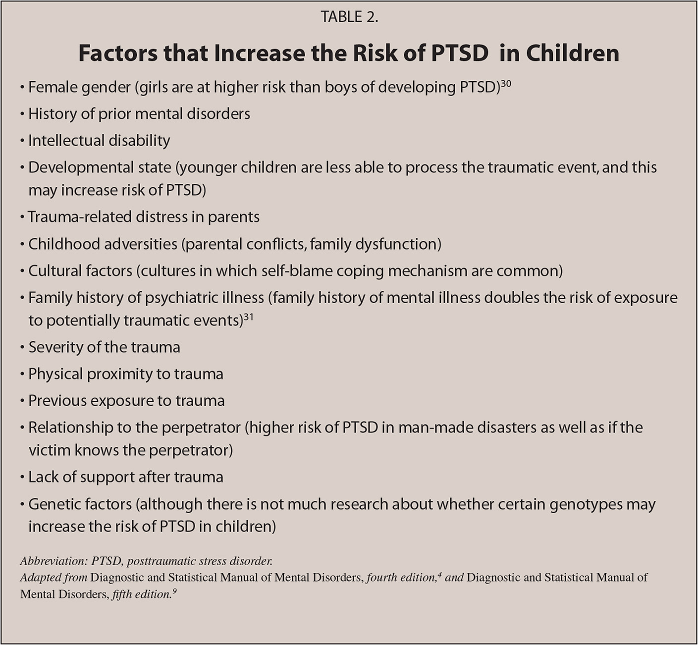 adolescent suicide and posttraumatic stress disorder research adolescent suicide and posttraumatic stress disorder research papers